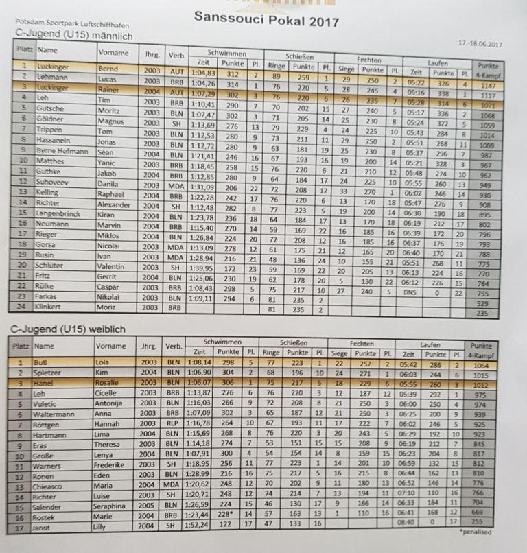 IMG-20170620-WA0004